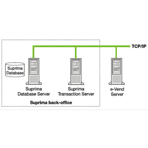 cashpower evendserver